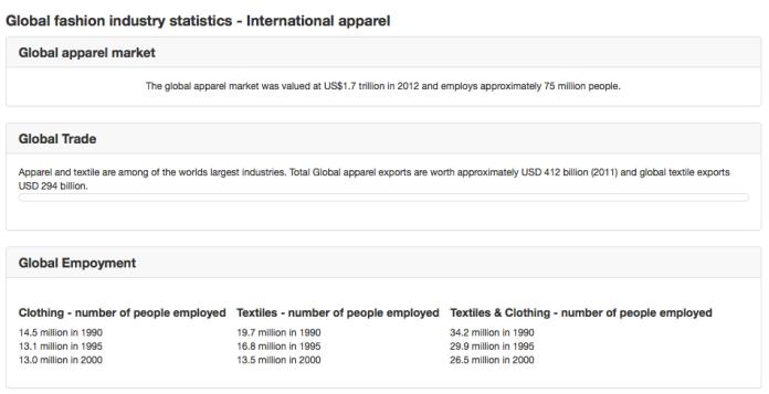 fashion united stats