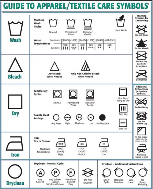 Garment-Symbols.jpg